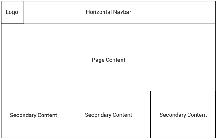 Secondary Content - Page Layout