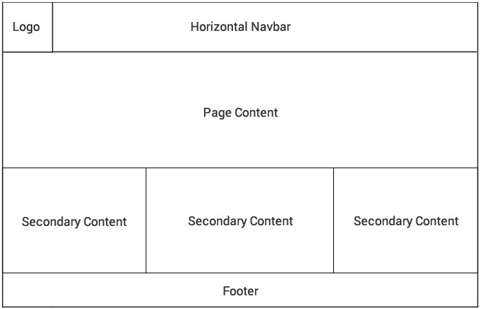 Footer - Layout