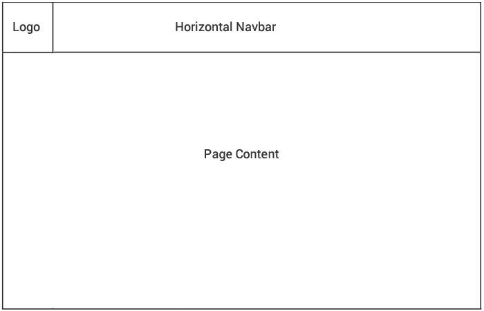 Page Content Laout