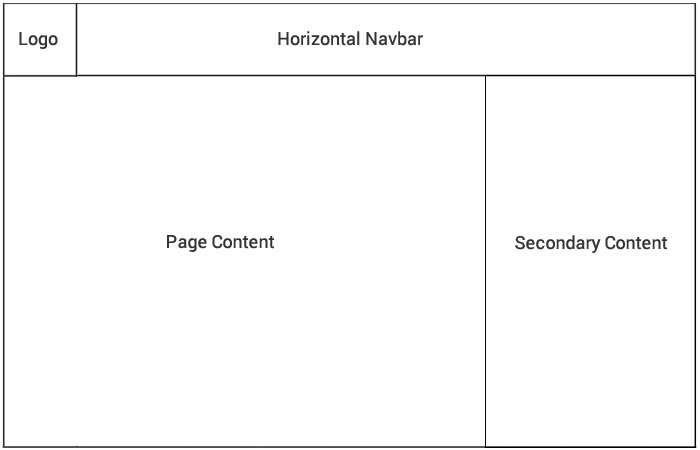 Secondary Content - Layout